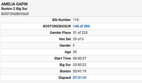 Boston 2 Big Sur results